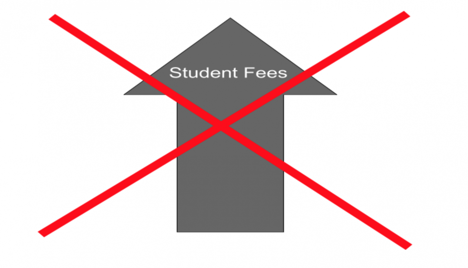 Chaminade students rejected a fee proposal of $100, so the fee will remain $45 for the upcoming year.